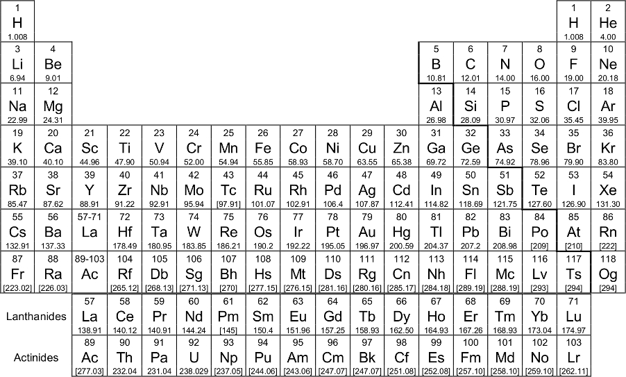 Periodic table files docs pics viper periodic table walletg urtaz Choice Image